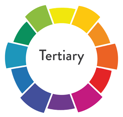 la ruota per la classificazione dei colori terziari