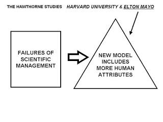 l'esperimento deve avere un disegno sperimentale per individuare i potenziali difetti che possono influenzarne l'affidabilità