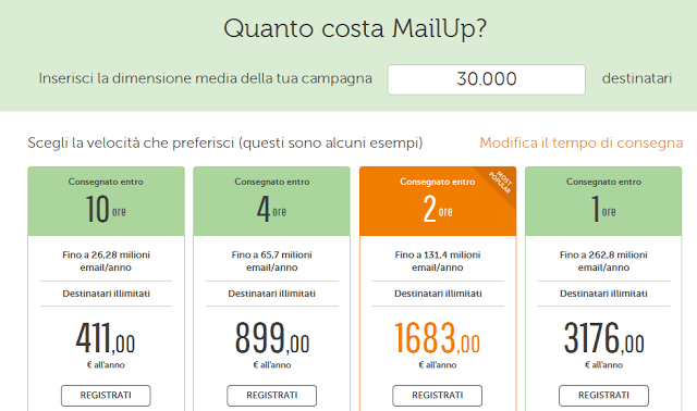 caso di MailUp: piano prezzi suggerito come default
