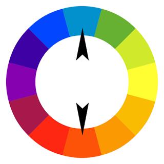 la ruota dei bilanciamento dei colori fa parte delle basi per la combinazione dei colori