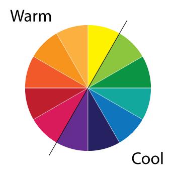 temperatura di colore per classificare i colori