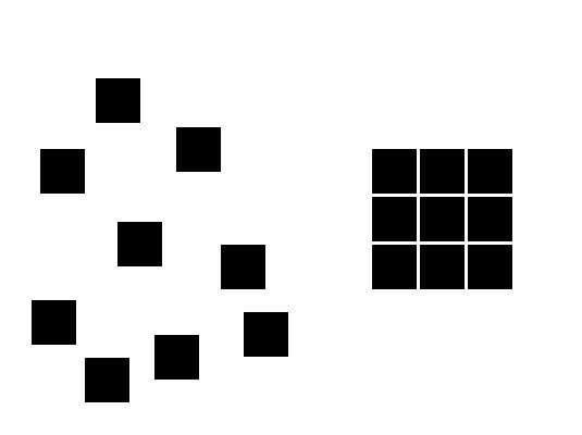teoria della prossimità: tendiamo a raggruppare gli oggetti vicini tra di loro