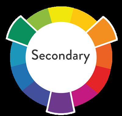 i colori secondari arricchiscono la classificazione