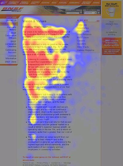 l'esplorazione dei testi di una pagina web rilevata dalla tecnica di eye tracking